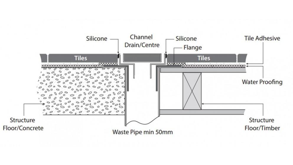 Buy Forme 1200mm Tile Insert Channel Waste