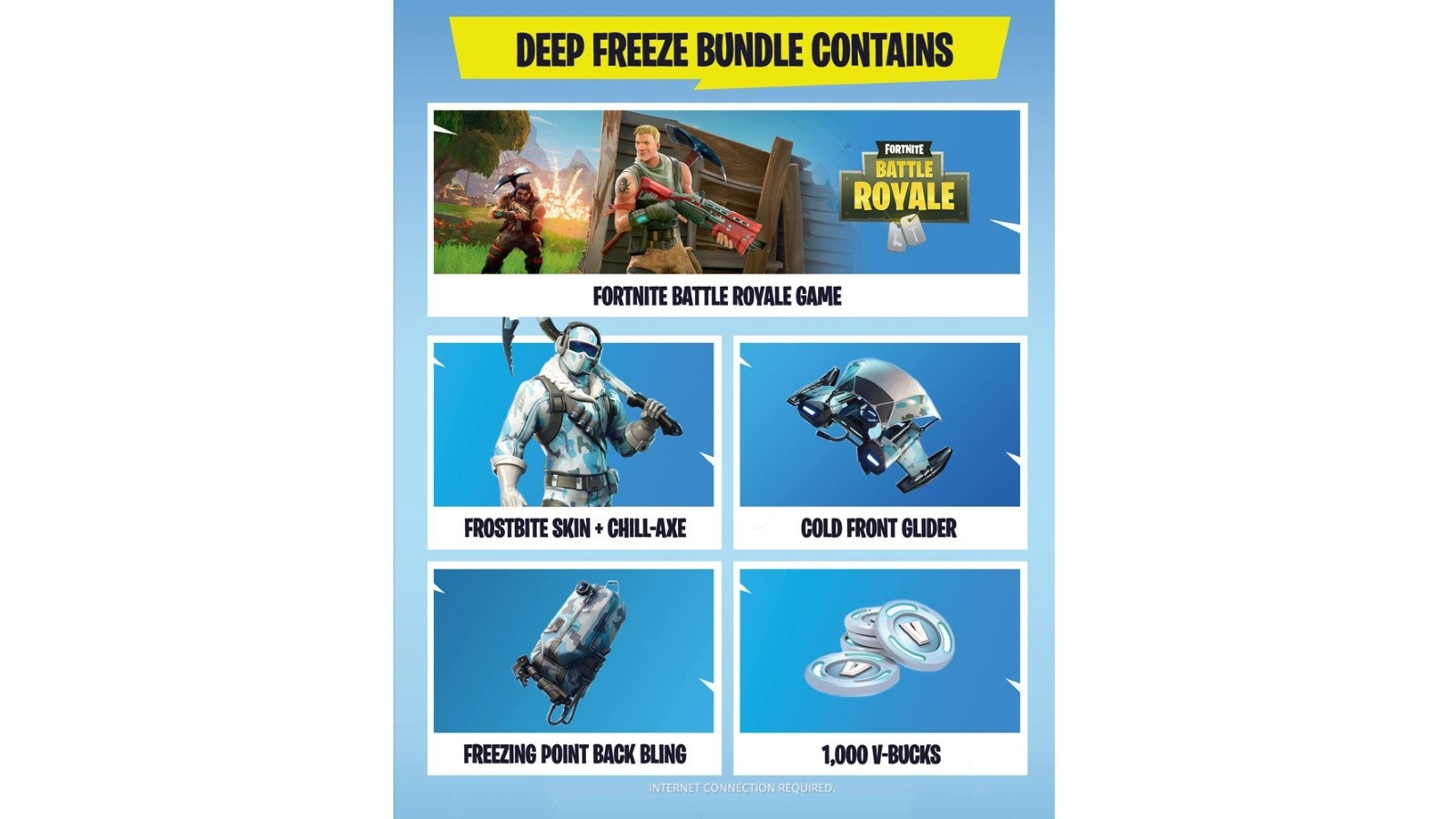 Buy Fortnite Deep Freeze Bundle Xbox One Harvey Norman Au