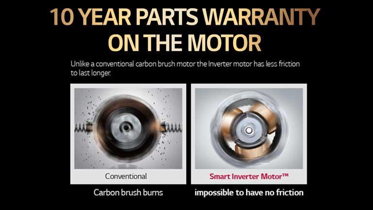 Smart Inventor Motor™