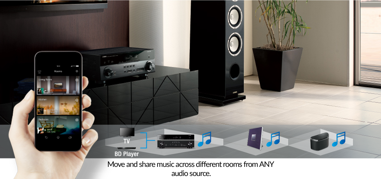 Stream Any Music Source in your Home