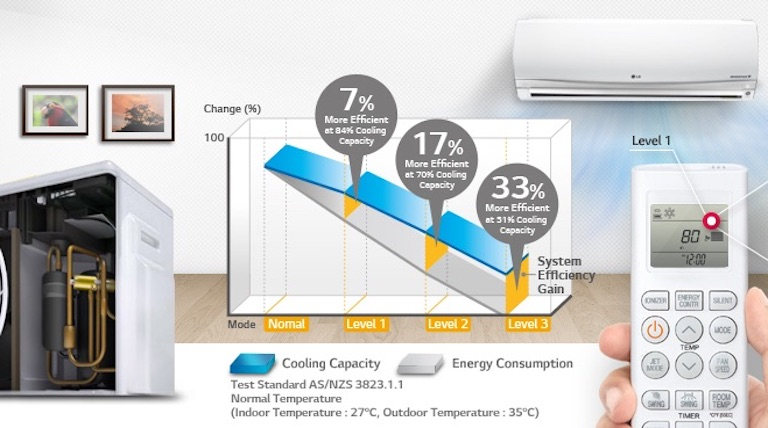 buying guide  air conditioning