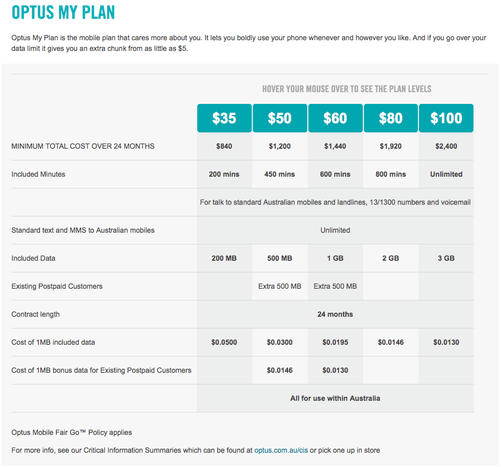 Optus Mobile Phone Plans