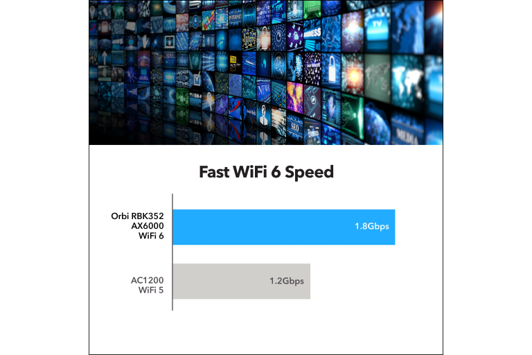 Fast Wireless Connection