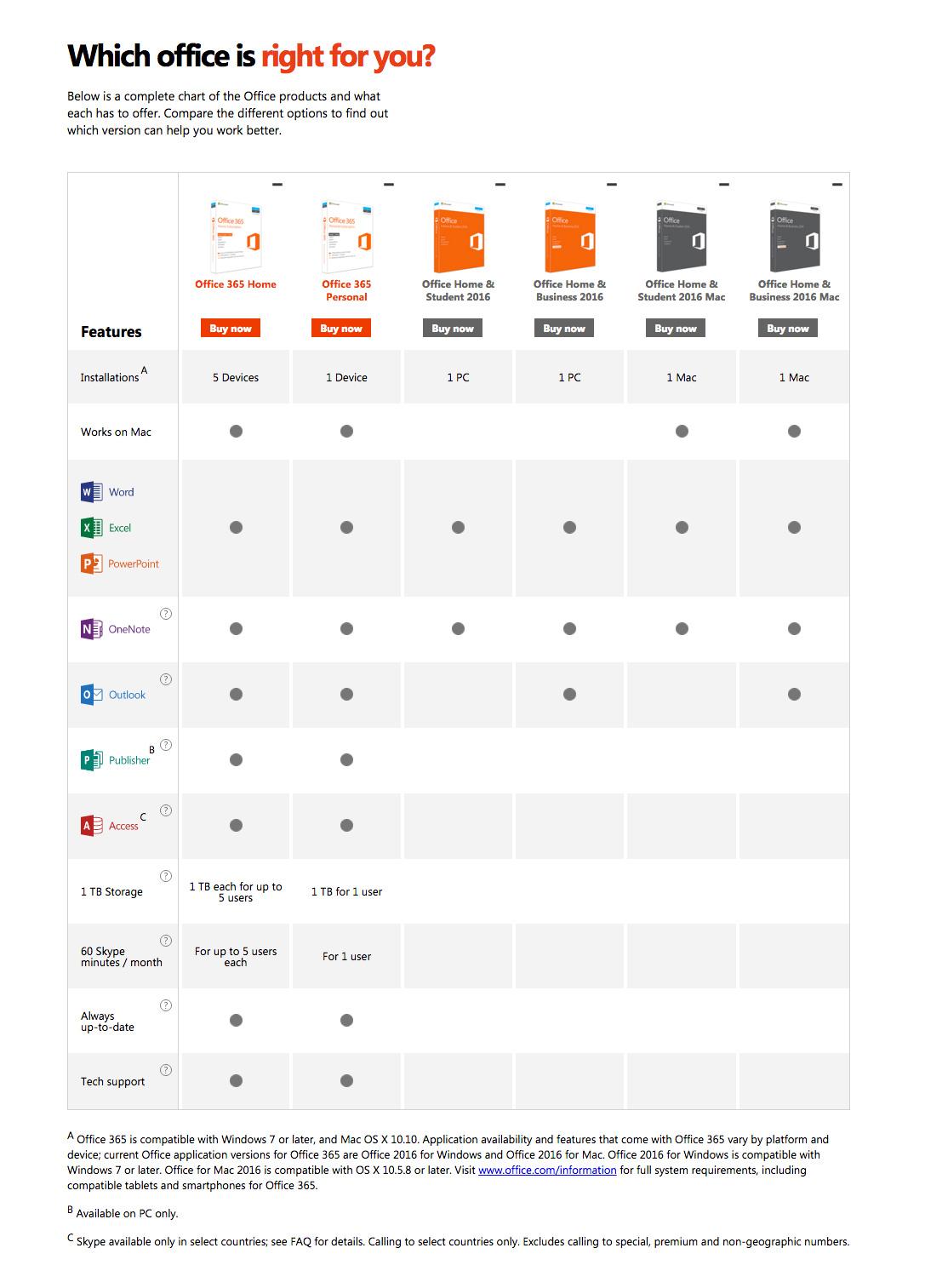 Office 2016   comparison chart.