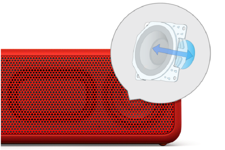Diagram showing the internal workings of the SOny portable speaker